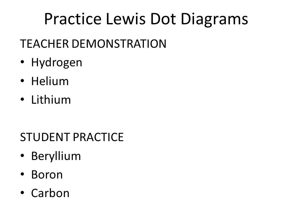 Practice Lewis Dot Diagrams TEACHER DEMONSTRATION Hydrogen Helium Lithium STUDENT PRACTICE Beryllium Boron Carbon