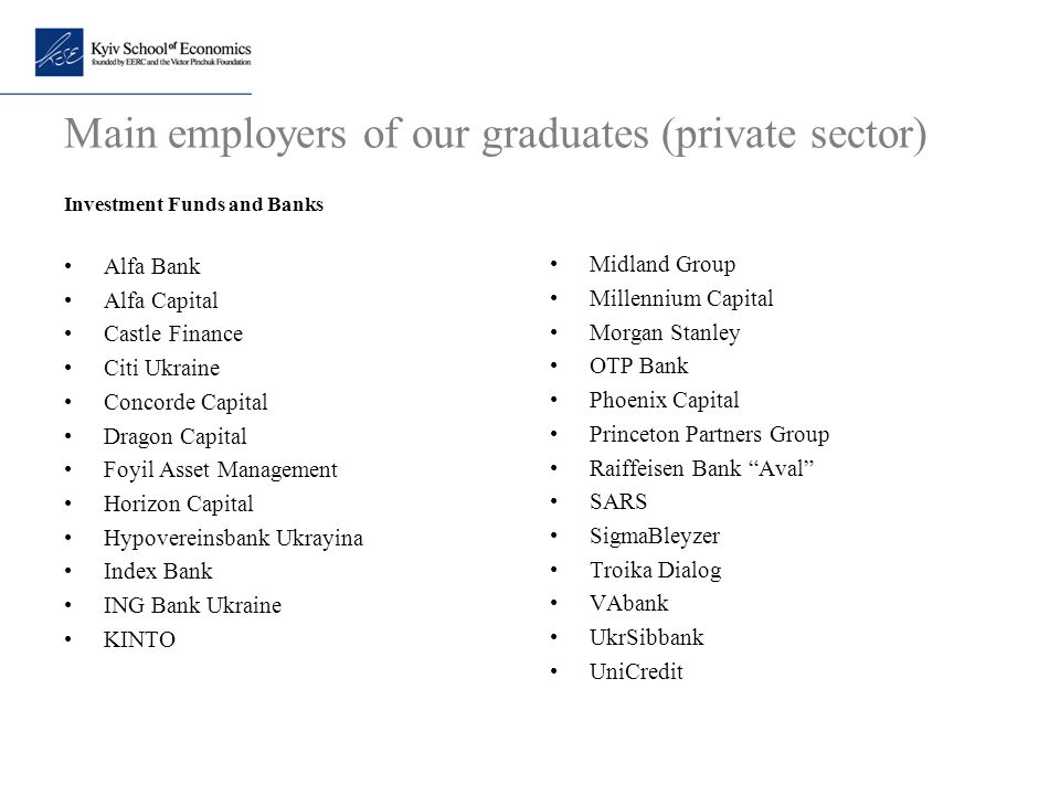 Main employers of our graduates (private sector) Investment Funds and Banks Alfa Bank Alfa Capital Castle Finance Citi Ukraine Concorde Capital Dragon