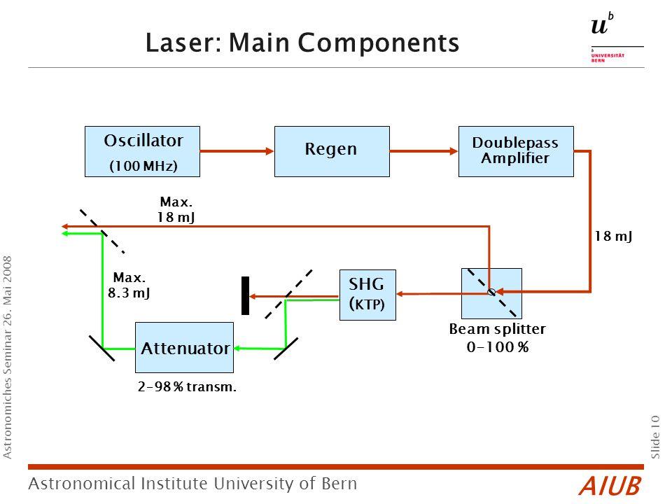 AIUB Slide 10 Astronomical Institute University of Bern Astronomiches Seminar 26.