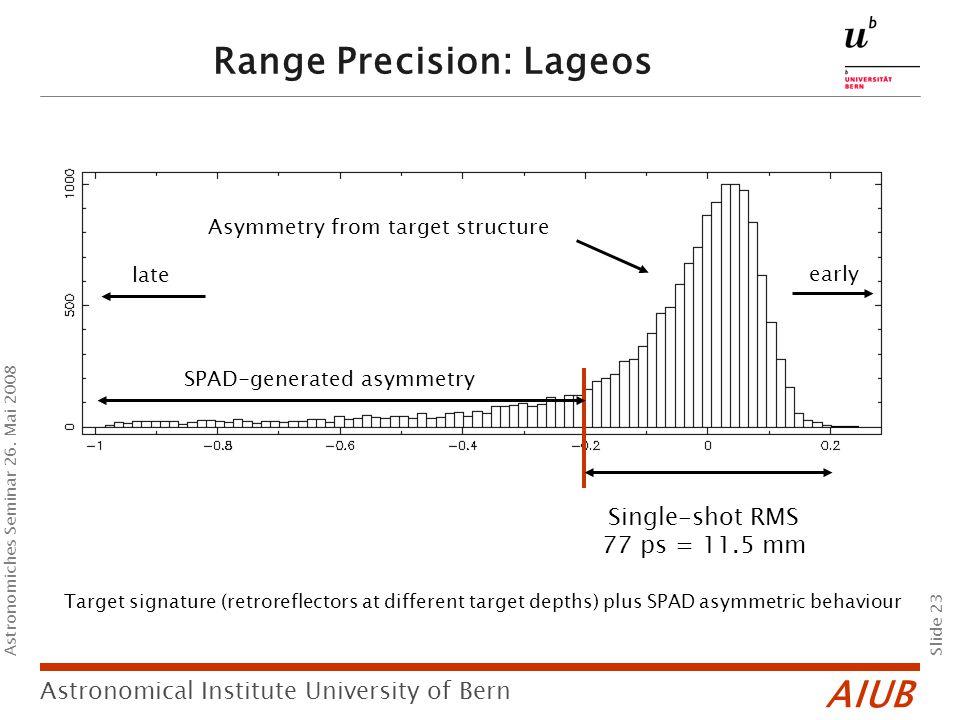 AIUB Slide 23 Astronomical Institute University of Bern Astronomiches Seminar 26.