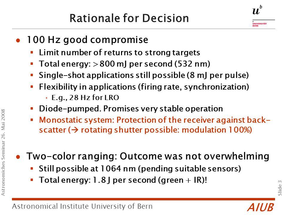 AIUB Slide 3 Astronomical Institute University of Bern Astronomiches Seminar 26.