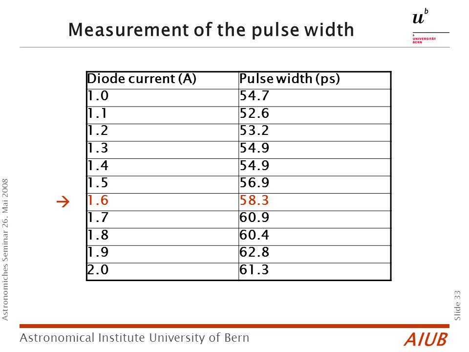 AIUB Slide 33 Astronomical Institute University of Bern Astronomiches Seminar 26.