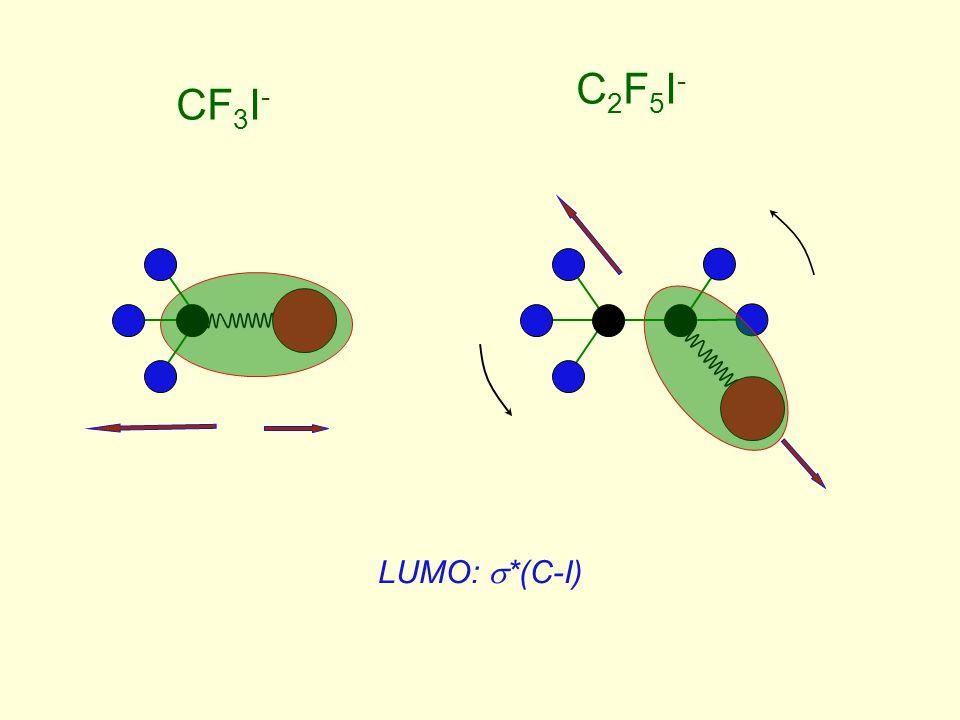CF 3 I - C2F5I-C2F5I- LUMO:  *(C-I)