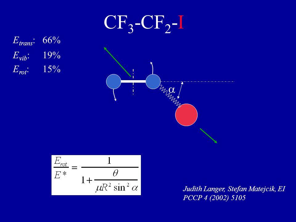  CF 3 -CF 2 -I E trans : 66% E vib : 19% E rot : 15% Judith Langer, Stefan Matejcik, EI PCCP 4 (2002) 5105