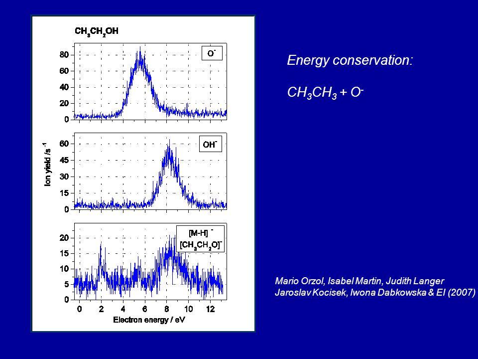 Energy conservation: CH 3 CH 3 + O - Mario Orzol, Isabel Martin, Judith Langer Jaroslav Kocisek, Iwona Dabkowska & EI (2007)