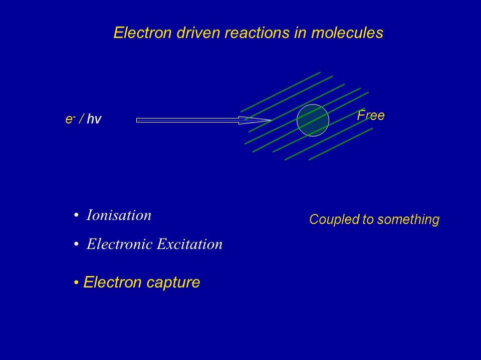 Sub-excitation: below the threshold of electronic excitation Photon (electromagnetic wave) Electron (m<<M) e-e- + - Electron capture ћћ Rotations, Vibrations