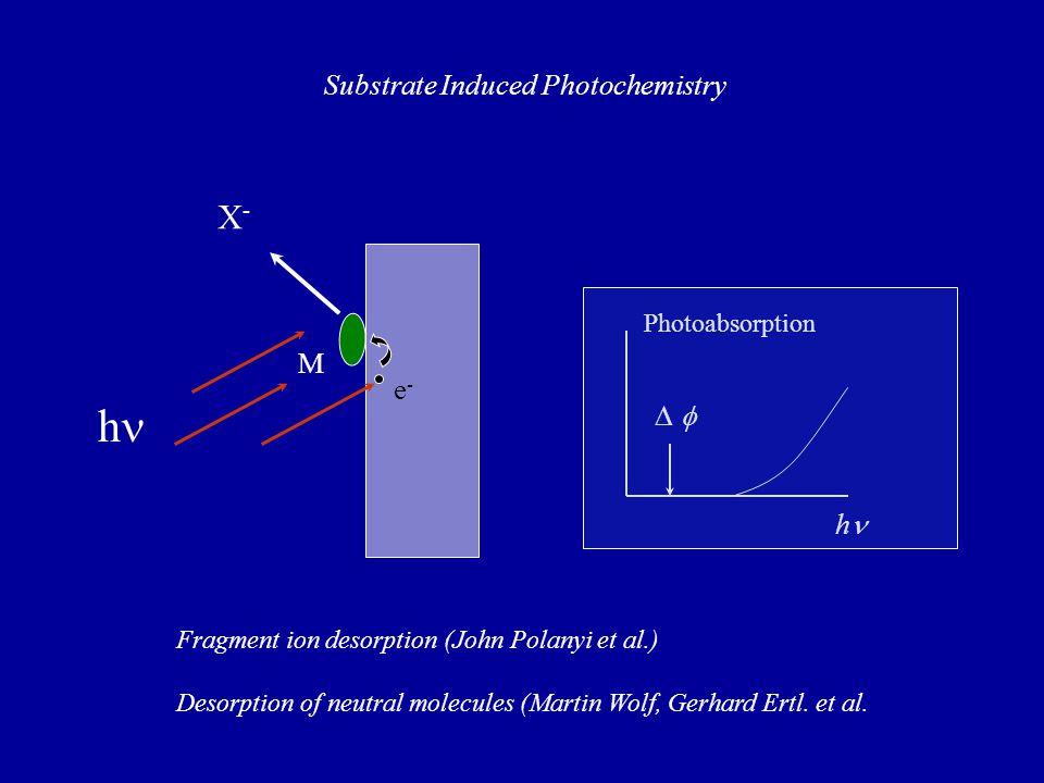 e-e- M X-X- h Substrate Induced Photochemistry h Photoabsorption  Fragment ion desorption (John Polanyi et al.) Desorption of neutral molecules (Martin Wolf, Gerhard Ertl.