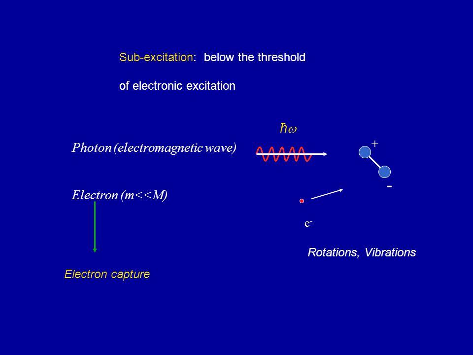 Dissociation Autodetachment Resonant Capture Dissociative Electron Attachment (DEA )