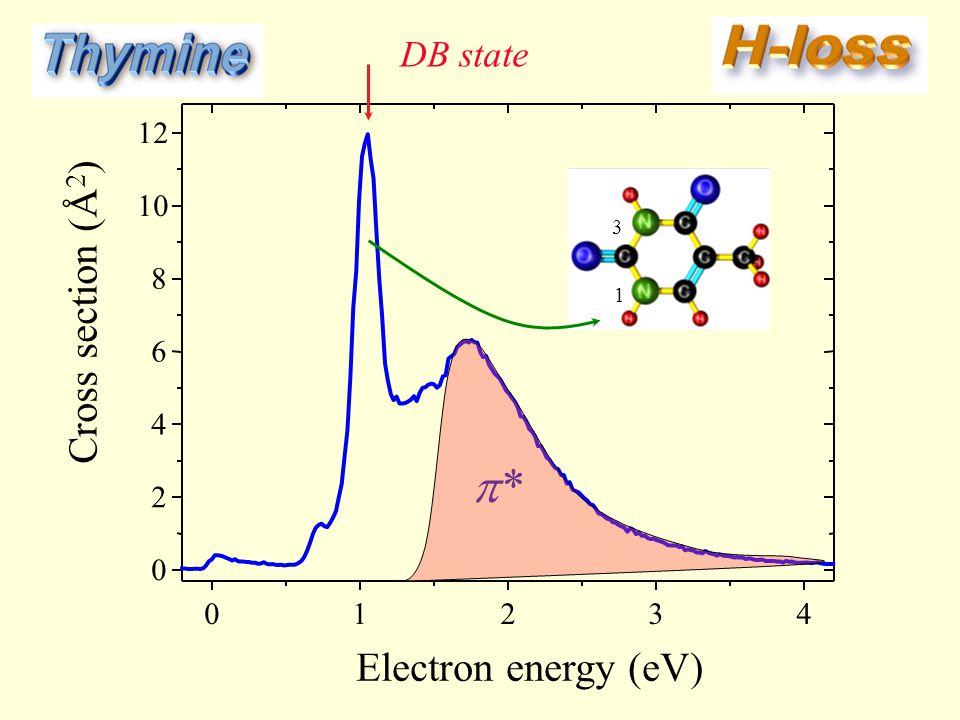 01234 0 2 4 6 8 10 12 Cross section (Å 2 ) Electron energy (eV) ** 1 3 DB state