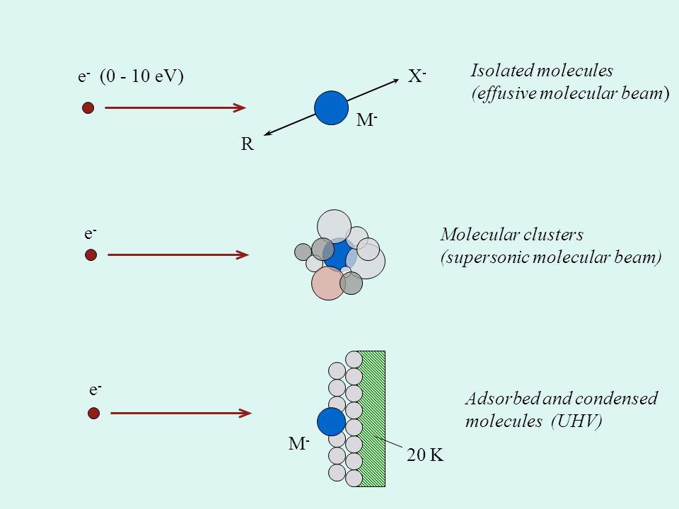 Reaction Coordinate Q QcQc C6F5XC6F5X