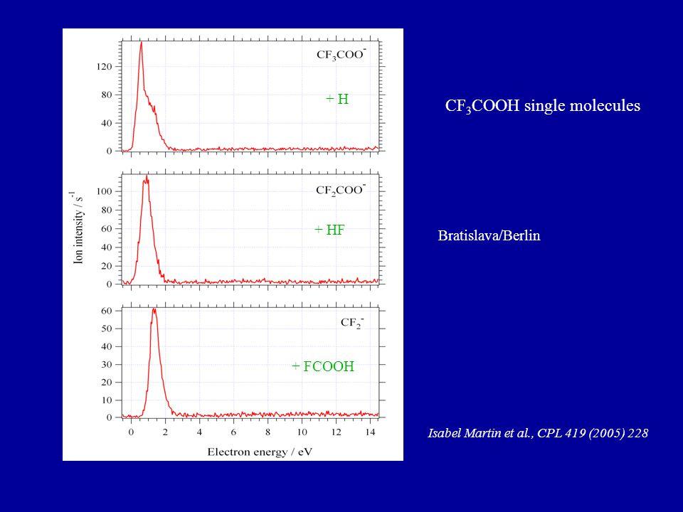 + H + HF + FCOOH Isabel Martin et al., CPL 419 (2005) 228 CF 3 COOH single molecules Bratislava/Berlin