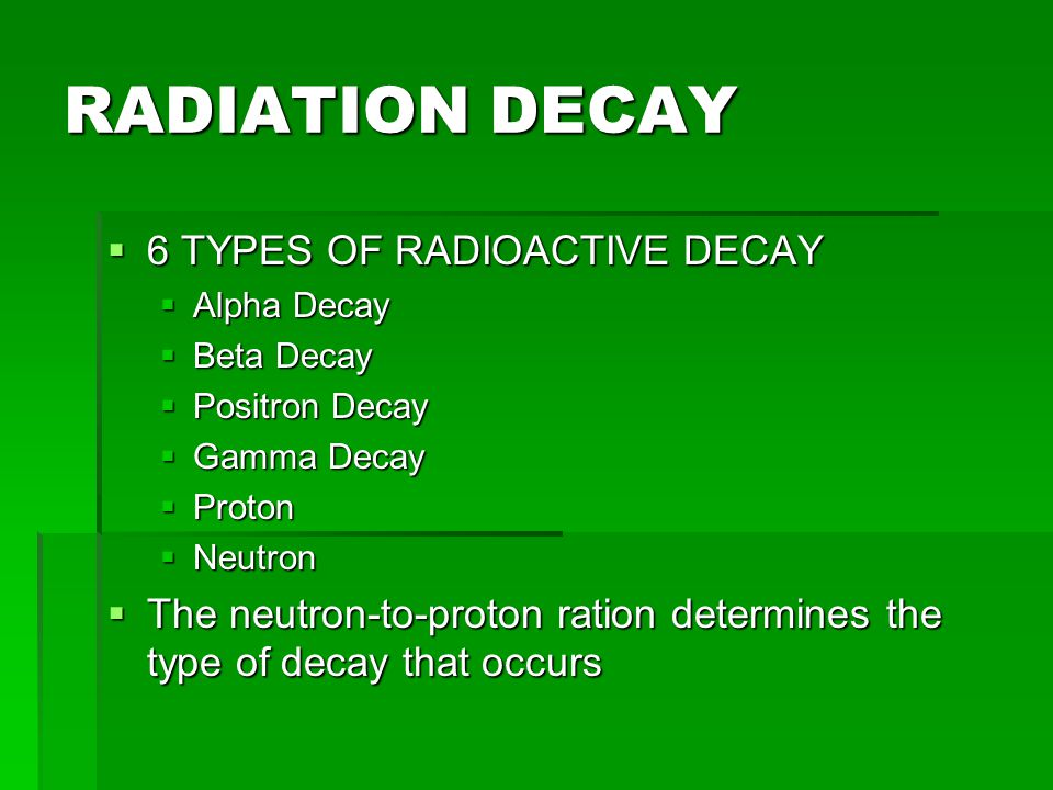 RADIATION DECAY TYPESYMBOL Alpha (helium nucleus)  4 He He 2 Beta (Electron) b, 0 e -1 -1 Positron (particle with the mass of an electron but with a positive charge) 0 e+1 Gamma (high energy, electromagnetic) g Proton1 p0 Neutron1 n0