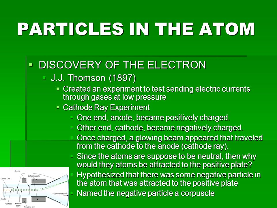 PARTICLES IN THE ATOM  DISCOVERY OF THE ELECTRON  J.J.
