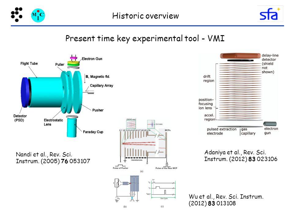 Present time key experimental tool - VMI Wu et al., Rev.