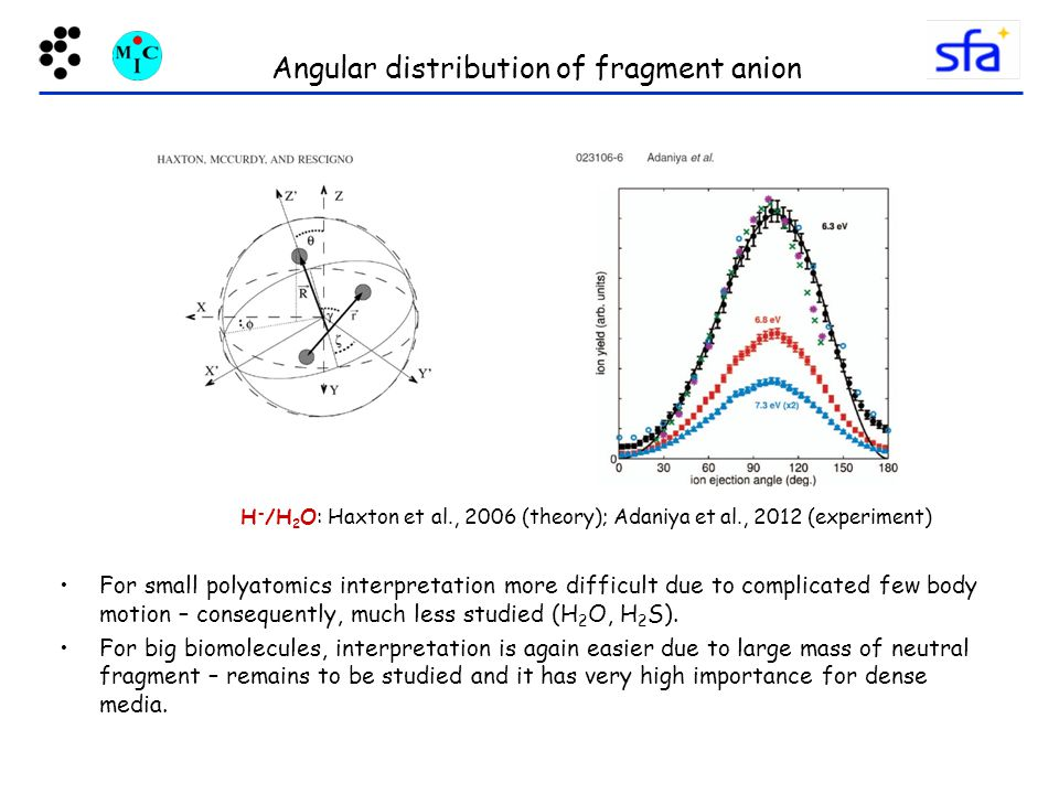 H - /H 2 O: Haxton et al., 2006 (theory); Adaniya et al., 2012 (experiment) Angular distribution of fragment anion For small polyatomics interpretation more difficult due to complicated few body motion – consequently, much less studied (H 2 O, H 2 S).