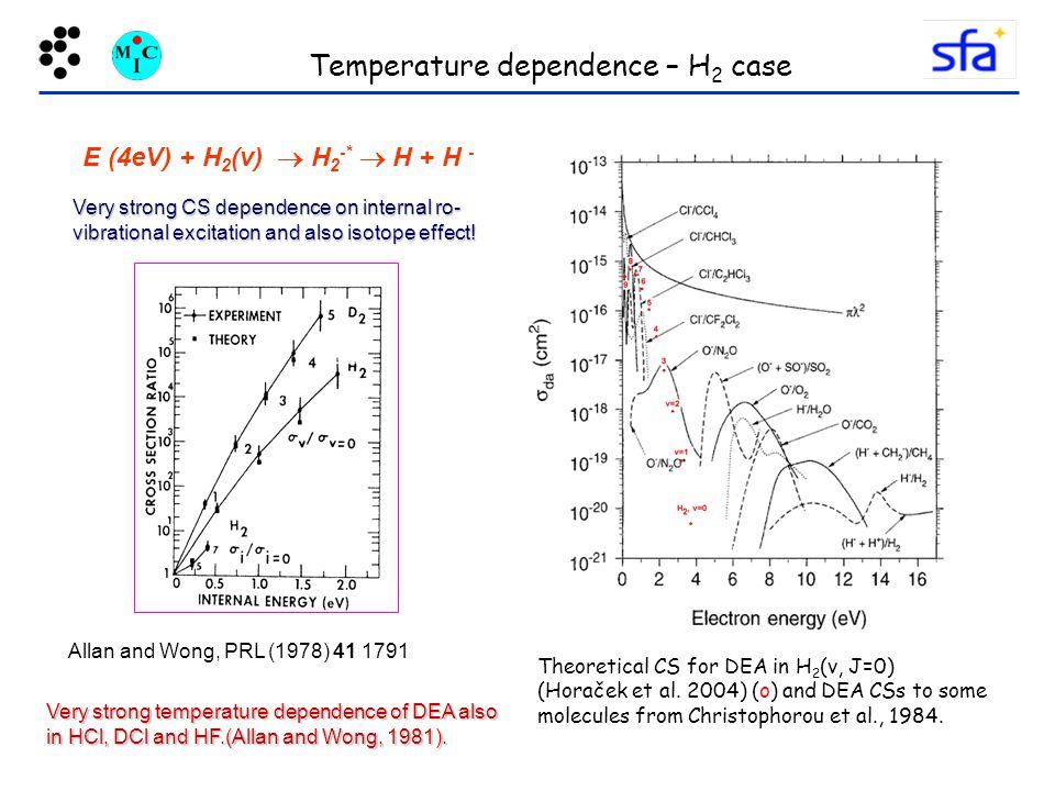 Temperature dependence – H 2 case E (4eV) + H 2 (v)  H 2 -*  H + H - Theoretical CS for DEA in H 2 (v, J=0) (Horaček et al.