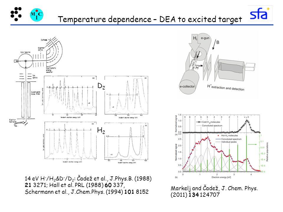 14 eV H - /H 2 &D - /D 2 : Čadež et al., J.Phys.B.