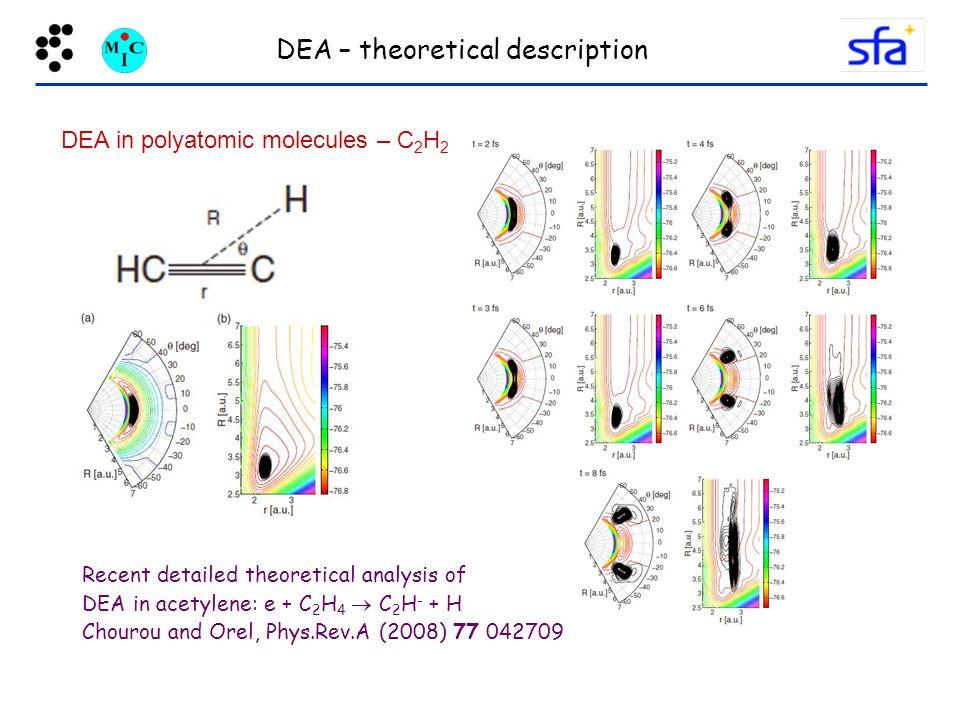 DEA – theoretical description DEA in polyatomic molecules – C 2 H 2 Recent detailed theoretical analysis of DEA in acetylene: e + C 2 H 4  C 2 H - + H Chourou and Orel, Phys.Rev.A (2008) 77 042709