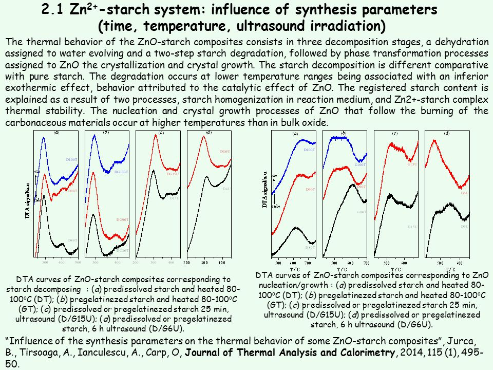 2.1 Zn 2+ -starch system: influence of synthesis parameters (time, temperature, ultrasound irradiation) The thermal behavior of the ZnO-starch composi