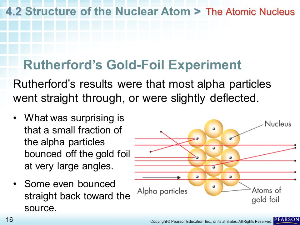 4.2 > 4.2 Structure of the Nuclear Atom > 16 Copyright © Pearson Education, Inc., or its affiliates. All Rights Reserved. The Atomic Nucleus Rutherfor