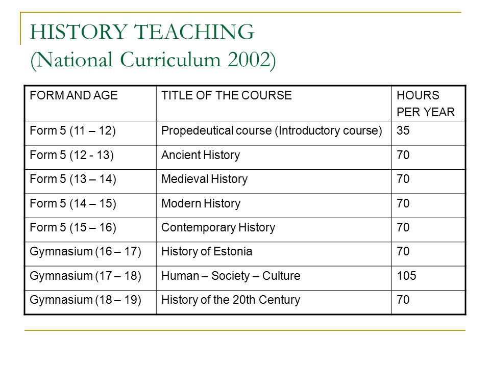 HISTORY TEACHING (National Curriculum 2002) FORM AND AGETITLE OF THE COURSEHOURS PER YEAR Form 5 (11 – 12)Propedeutical course (Introductory course)35