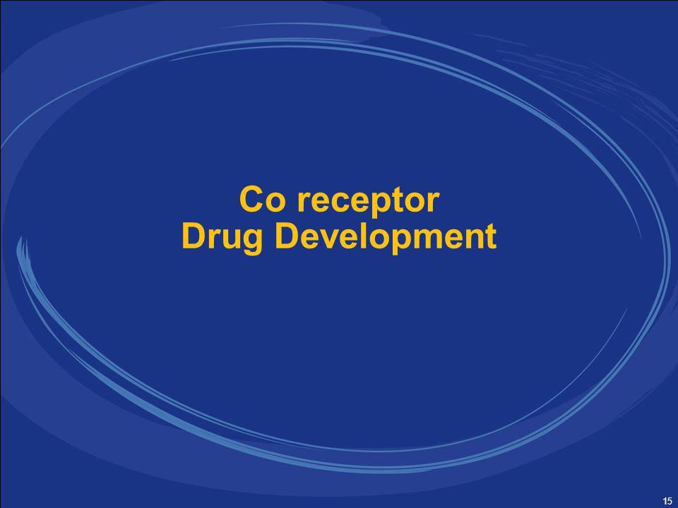 15 Co receptor Drug Development