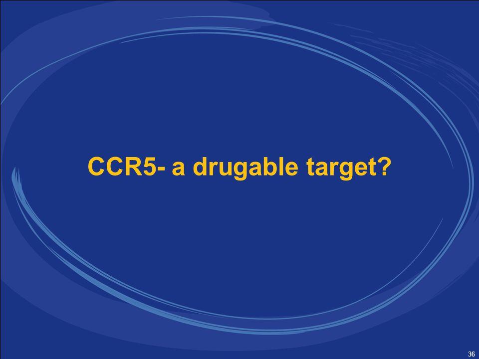 36 CCR5- a drugable target