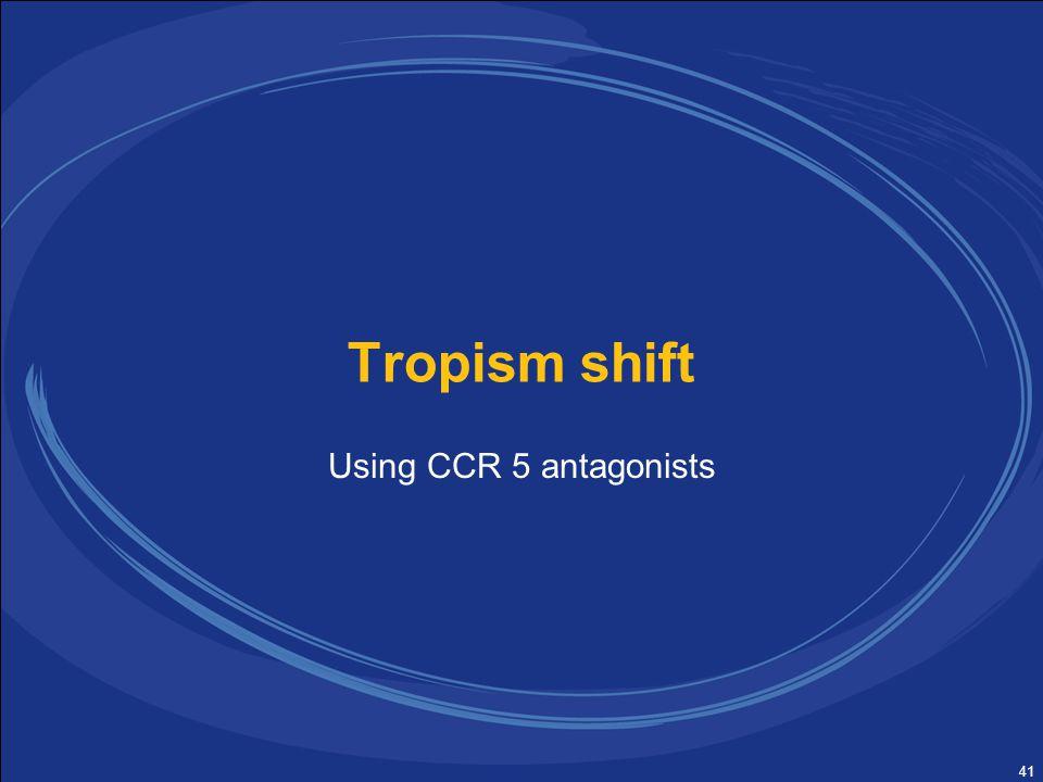 41 Tropism shift Using CCR 5 antagonists