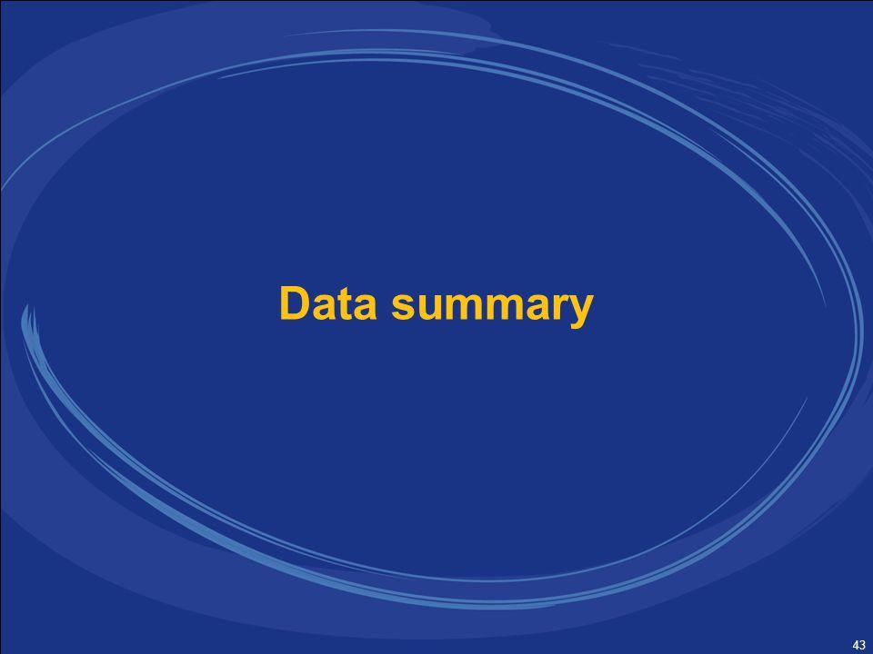 43 Data summary