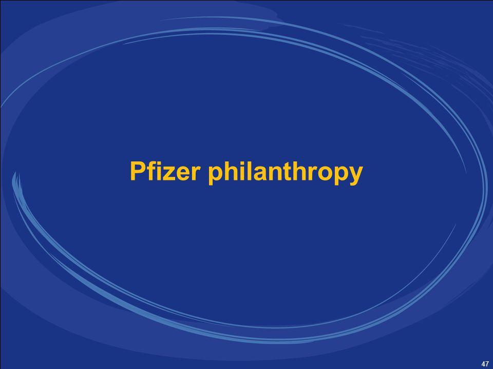 47 Pfizer philanthropy