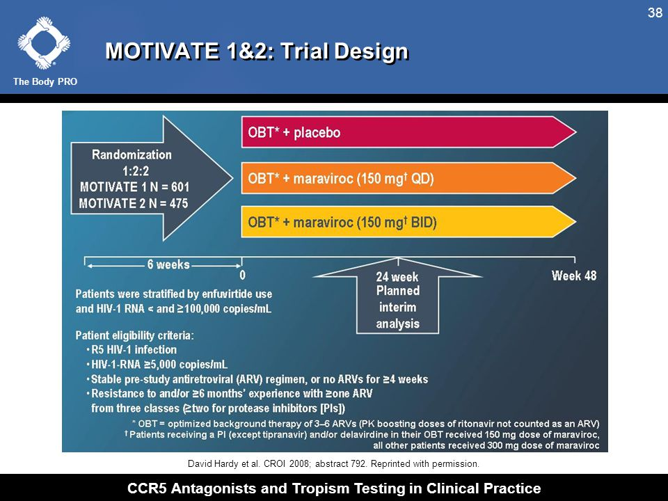 The Body PRO CCR5 Antagonists and Tropism Testing in Clinical Practice 38 MOTIVATE 1&2: Trial Design David Hardy et al. CROI 2008; abstract 792. Repri