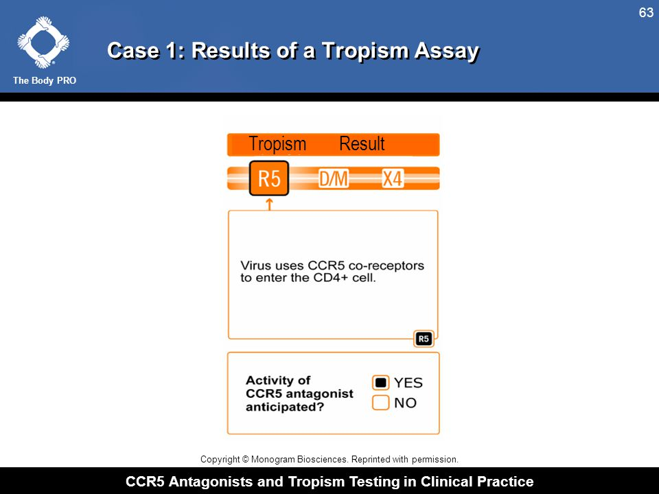 The Body PRO CCR5 Antagonists and Tropism Testing in Clinical Practice 63 Case 1: Results of a Tropism Assay Tropism Result Copyright © Monogram Biosc