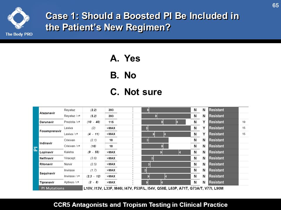 The Body PRO CCR5 Antagonists and Tropism Testing in Clinical Practice 65 Case 1: Should a Boosted PI Be Included in the Patient's New Regimen? A.Yes
