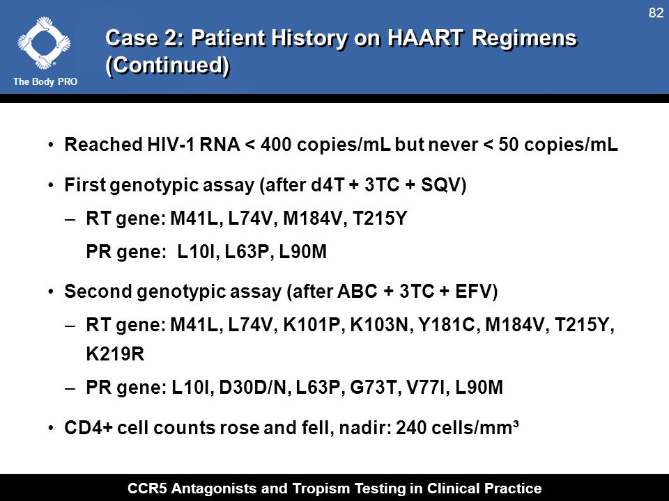 The Body PRO CCR5 Antagonists and Tropism Testing in Clinical Practice 82 Case 2: Patient History on HAART Regimens (Continued) Reached HIV-1 RNA < 40
