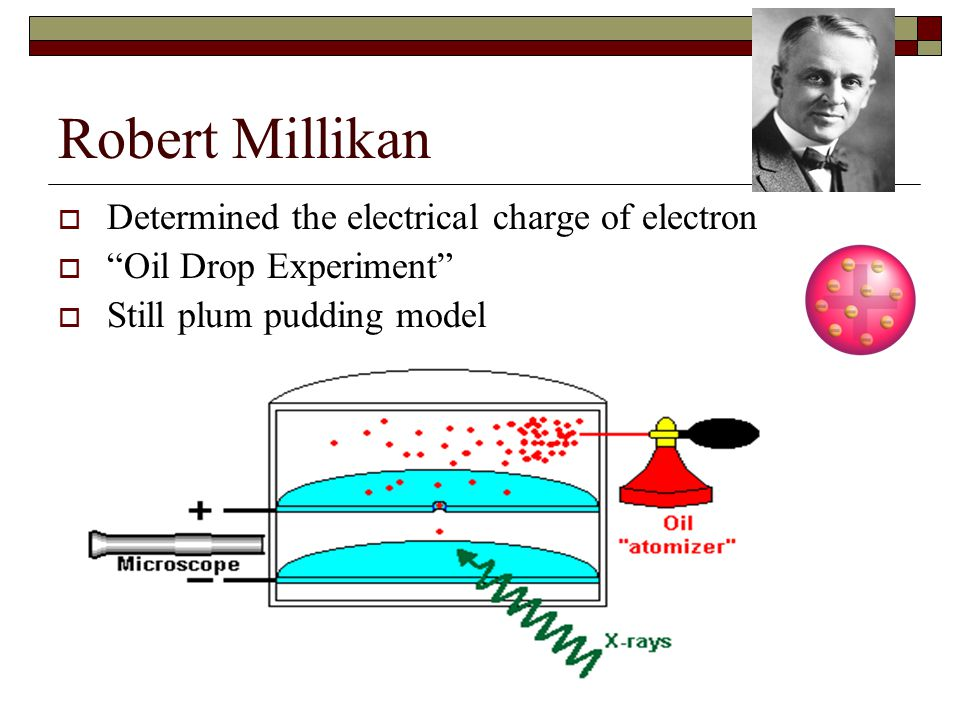 """Robert Millikan  Determined the electrical charge of electron  """"Oil Drop Experiment""""  Still plum pudding model"""