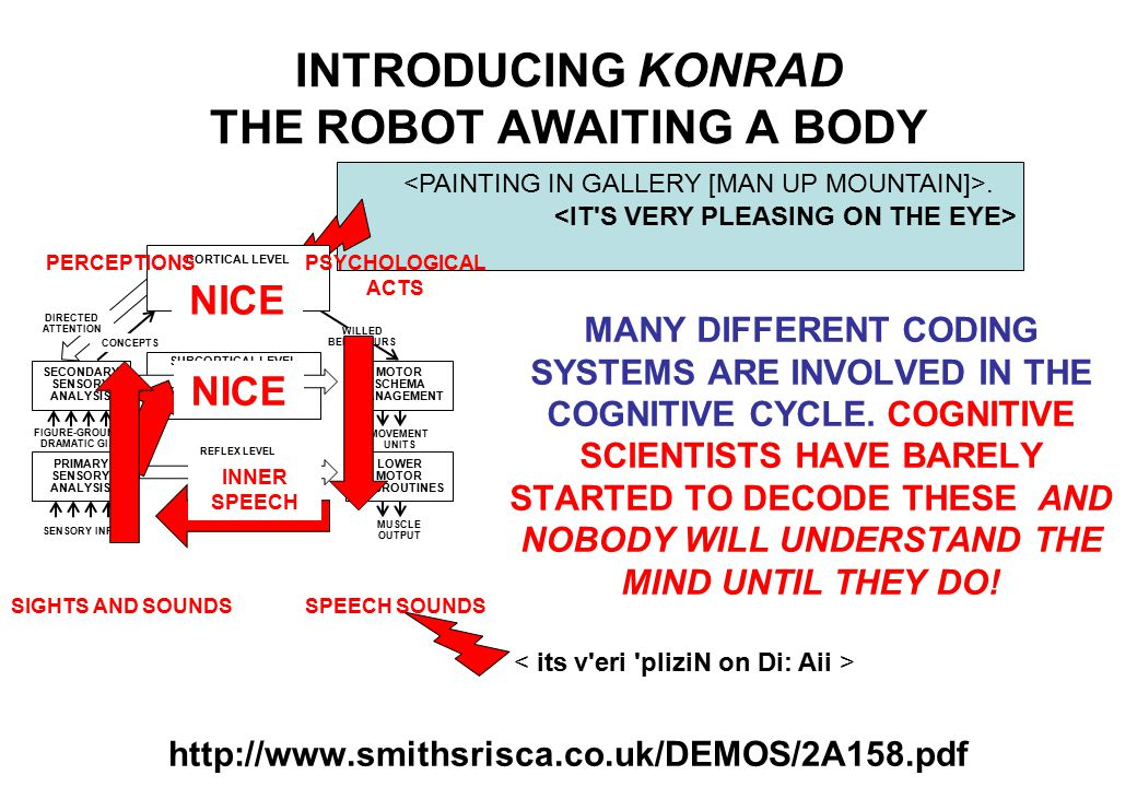 . YOU CAN EITHER LEARN TO READ THIS PHONETIC CODE ITSELF, OR ELSE LISTEN TO IT USING COMMERCIAL SPEECH SYNTHESIS PACKAGES SUCH AS ESPEAK [MORE ON THIS].MORE ON THIS INTRODUCING KONRAD THE ROBOT AWAITING A BODY http://www.smithsrisca.co.uk/DEMOS/2A158.pdf SECONDARY SENSORY ANALYSIS PRIMARY SENSORY ANALYSIS MOTOR SCHEMA MANAGEMENT LOWER MOTOR SUBROUTINES REFLEX LEVEL FIGURE-GROUND / DRAMATIC GIST SENSORY INPUT MOVEMENT UNITS MUSCLE OUTPUT DIRECTED ATTENTION WILLED BEHAVIOURS CONCEPTS SUBCORTICAL LEVEL EMOTIONAL STATES DRIVES AND INSTINCTS CORTICAL LEVEL HIGHER COGNITION AUTONOMOUS WILL FEELINGS PERCEPTIONS SIGHTS AND SOUNDS PSYCHOLOGICAL ACTS SPEECH SOUNDS INNER SPEECH NICE
