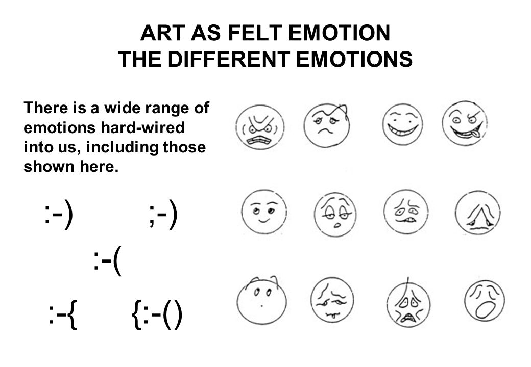 ART AS FELT EMOTION THE DIFFERENT EMOTIONS There is a wide range of emotions hard-wired into us, including those shown here.