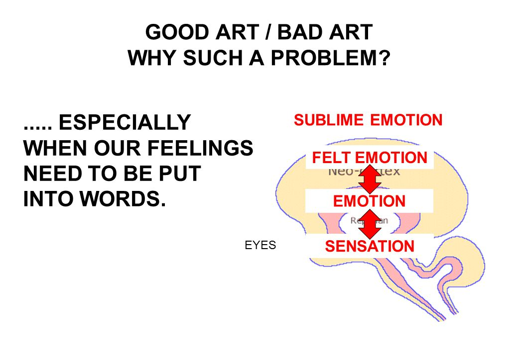 GOOD ART / BAD ART WHY SUCH A PROBLEM?.....ESPECIALLY WHEN OUR FEELINGS NEED TO BE PUT INTO WORDS.