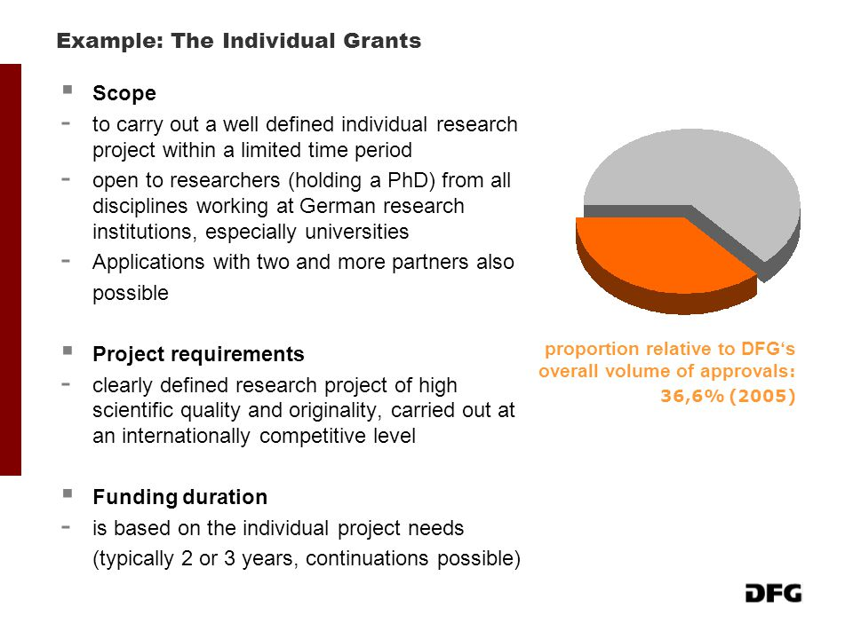 Example: The Individual Grants  Scope - to carry out a well defined individual research project within a limited time period - open to researchers (h