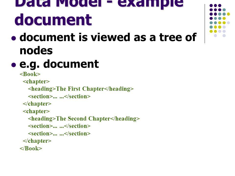 Data Model - example document