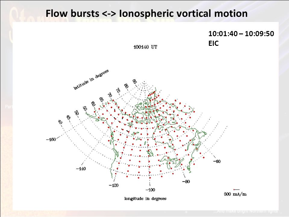 Flow bursts Ionospheric vortical motion 10:01:40 – 10:09:50 EIC