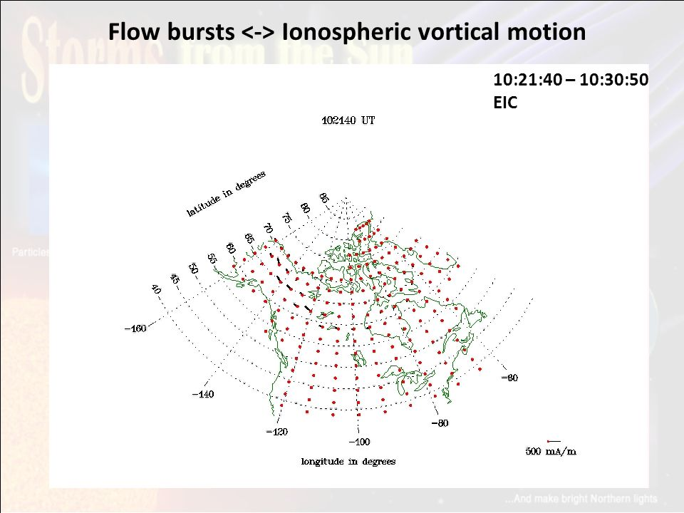 Flow bursts Ionospheric vortical motion 10:21:40 – 10:30:50 EIC