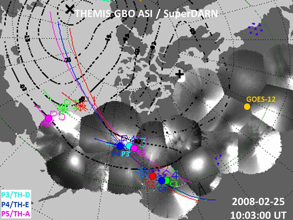 THEMIS GBO ASI / SuperDARN 2008-02-25 10:03:00 UT P5/TH-A P3/TH-D P4/TH-E C2 C1 C3 C4 GOES-12 P3P4 P5