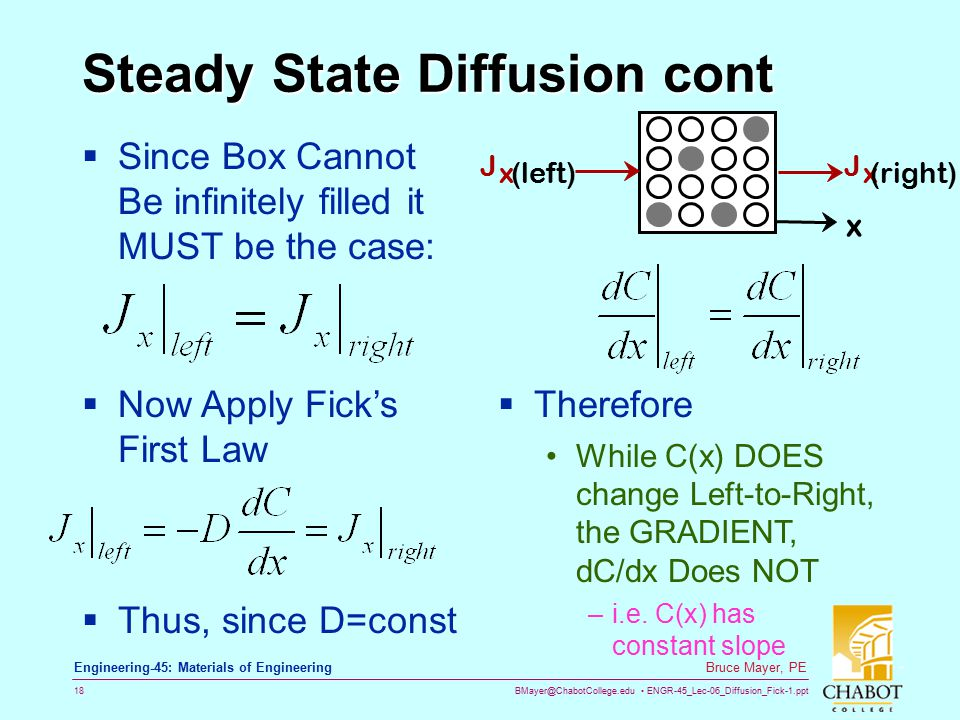 BMayer@ChabotCollege.edu ENGR-45_Lec-06_Diffusion_Fick-1.ppt 18 Bruce Mayer, PE Engineering-45: Materials of Engineering Steady State Diffusion cont  Since Box Cannot Be infinitely filled it MUST be the case: J x(right) J x(left) x  Now Apply Fick's First Law  Thus, since D=const  Therefore While C(x) DOES change Left-to-Right, the GRADIENT, dC/dx Does NOT –i.e.