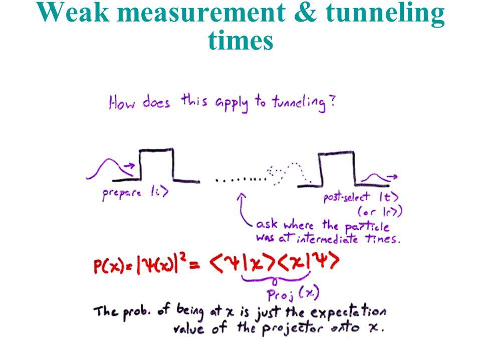 Weak measurement & tunneling times
