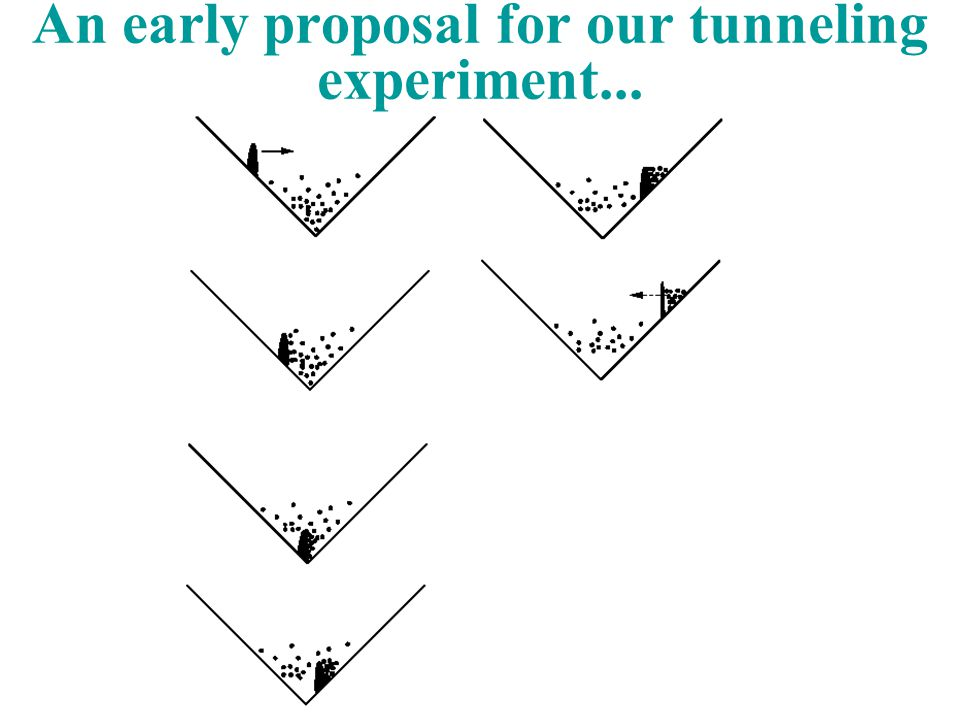 An early proposal for our tunneling experiment...