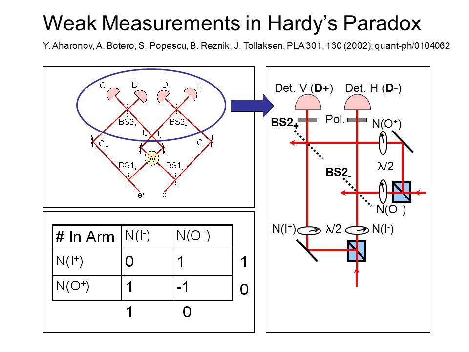 Weak Measurements in Hardy's Paradox Y. Aharonov, A.