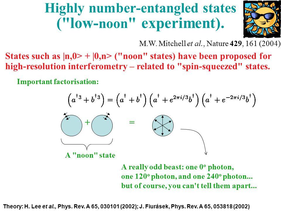 Theory: H. Lee et al., Phys. Rev. A 65, 030101 (2002); J.