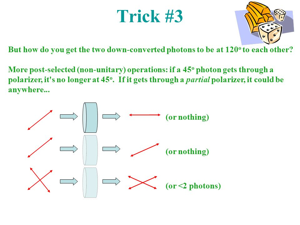 Trick #3 But how do you get the two down-converted photons to be at 120 o to each other.