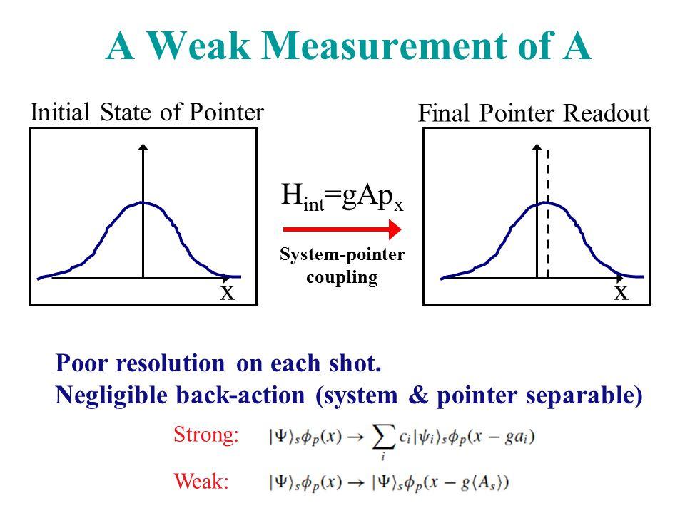 Data for P A, P B, and P C... Rail C Rails A and B WEAKSTRONG